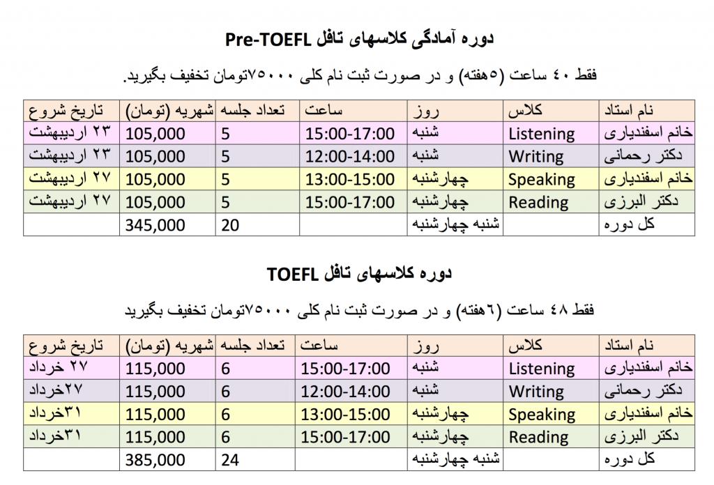 دوره آمادگی کلاسهای تافل Pre-TOEFL و TOEFL دکتر آموخته